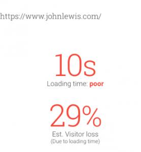 John Lewis Lost Users Technical SEO