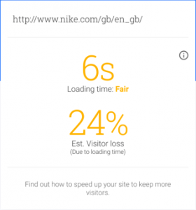 Nike Lost Users Technical SEO
