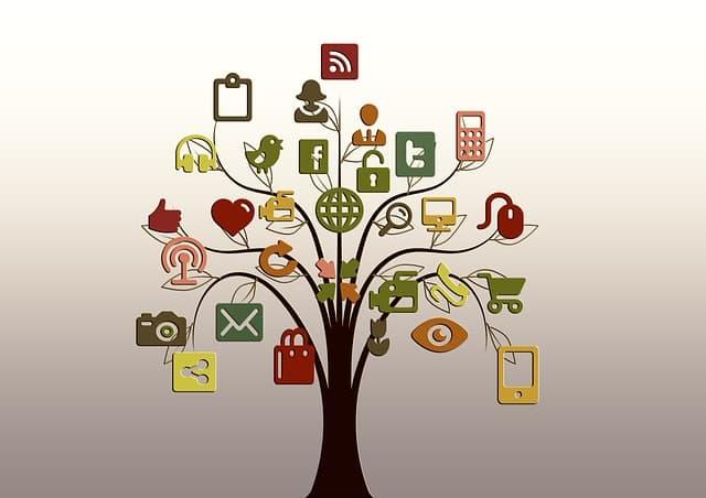 marketing across channels