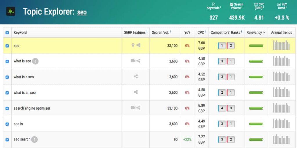 screenshot of SEO tool SEOMonitor